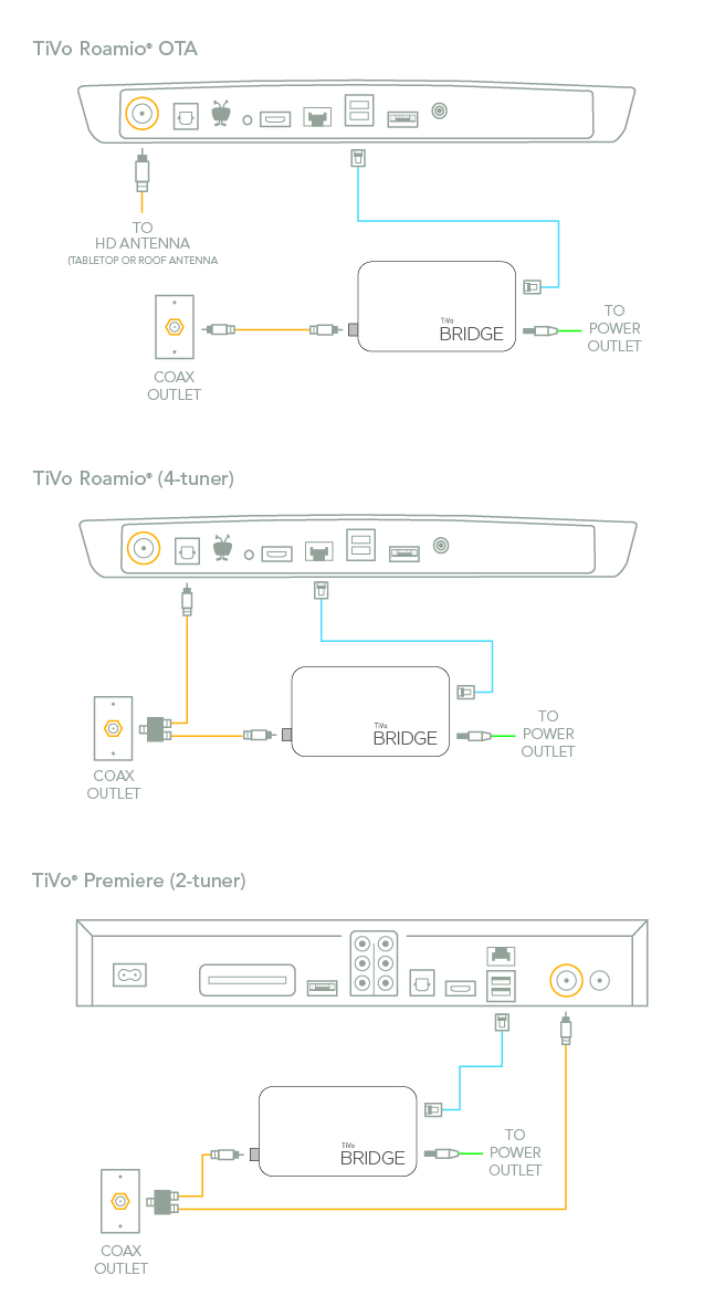 Tivo Wiring Diagrams - Wiring Diagram All Data on comcast xfinity digital cable box, comcast xfinity internet box, comcast xfinity remote setup,